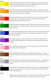 colors meaning colors infographics pinterest favorite color business and