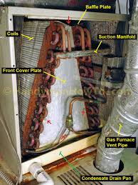 how to clean inside of ac evaporator coils