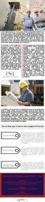 civil engineering is a very vast field and includes different