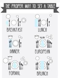 how do you set a table properly 55 setting a table properly best 25 brunch table setting ideas only