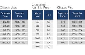Fabuloso Chapa de Alumínio - Aço Maranhão #ED39