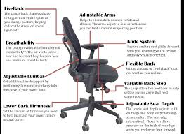 Lower Back Chair Support Steelcase Leap 2 Office Chair U2013 Unisource Office Furniture Parts Inc
