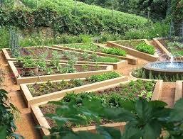 Box Garden Layout Garden Box Layout Keyhole Garden Layout Raised Garden Box Layout