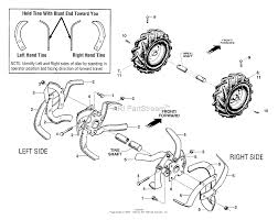 troy bilt 12225 tuffy tiller parts diagrams