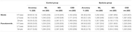 frontiers morpheme based reading and writing in spanish children