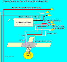 ceiling fan wiring kit fan wiring diagram with remote control inspirational ceiling fan
