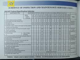 ideal subaru maintenance schedule for autocars decoration plans