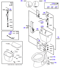 Eljer Toilet Tanks Toilet Parts Diagram Kohler Tank Commode Toilets Flushing Valves