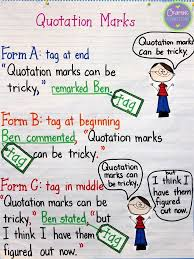 quotation marks anchor chart with freebie teach your students