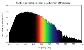 what is the color of the sun science questions with surprising