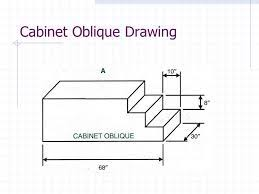 image result for oblique drawing oblique drawings pinterest