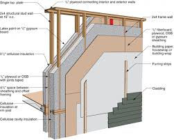 house framing plans double stud wall framing building america solution center