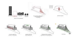 fenwick sk i architecture