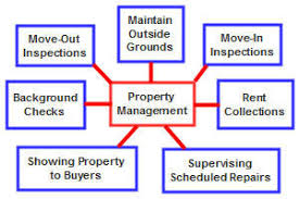 grove company property management services