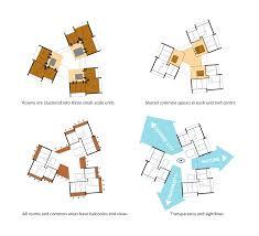 cluster house design house design