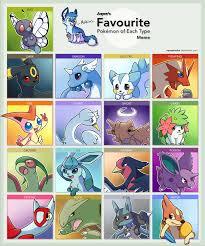 Pokemon Type Meme - pokemon type meme by sherushi on deviantart
