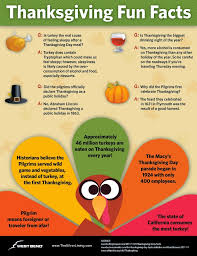the alfano 25 and interesting facts about thanksgiving