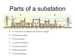 what makes substation work ppt video online download