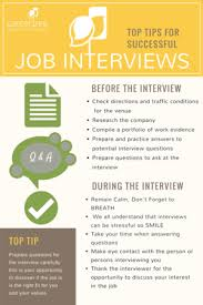 New Zealand Job Interview Cv Writing Job Search Strategies And Interview Coaching