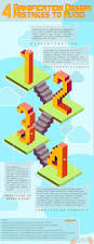 4 gamification design mistakes to avoid infographic e learning