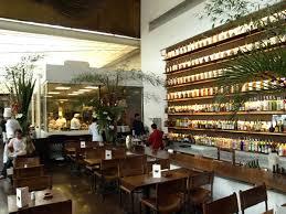 restaurant figueira rubaiyat u2014 sao paulo brasil dvorak news blog