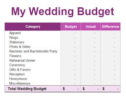 wedding budget wedding budget spreadsheet money