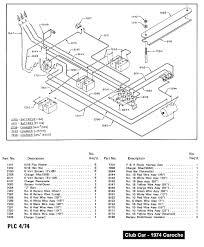 1981 club car ds wiring diagram wiring diagram simonand