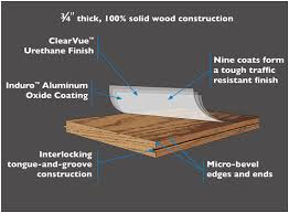 hardwood priceco floors inc