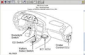 toyota corolla manual transmission problems 1996 toyota corolla shifting transmission problem 1996 toyota