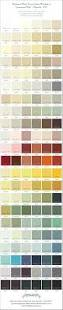 painting process control color chart close up haammss