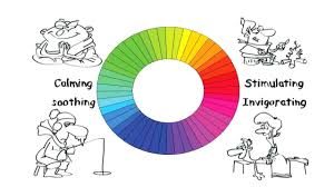 effect of color on mood interiors self how the colours in your office effect your mood