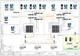 network floor plan layout abacon group system integration