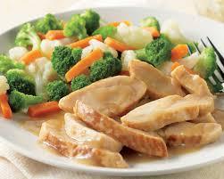 thanksgiving dinner vegetables roasted turkey and vegetables meal