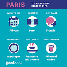 travel info images Paris travel the facts bbc good food jpg