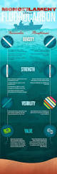 best 25 surf fishing tips ideas on pinterest saltwater fishing
