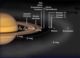 rings around saturn images 10_04 jpg jpg
