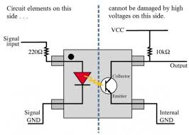 what is the need for isolation in electrical equipment updated