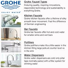Grohe Alira Kitchen Faucet by Grohe Kitchen Faucets At Build Com