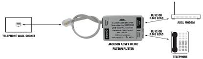 adsl wiring and troubleshooting guide jackson industries