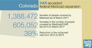 colorado and the aca u0027s medicaid expansion eligibility enrollment