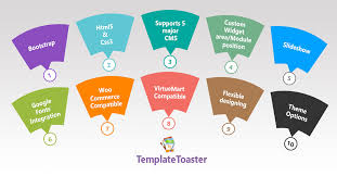 create professional themes and templates with templatetoaster