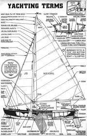 Model Boat Plans Free by 335 Best Model Ship Half Hull Images On Pinterest Ship Models