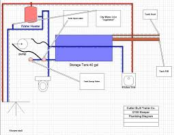 rv plumbing diagram google search tiny house pinterest