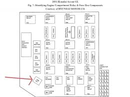 2001 hyundai elantra fuse diagram hyundai fuse diagram more information pertaining to 2000 hyundai