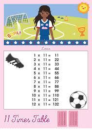 11 times table printable chart u2013 lottie dolls