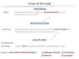zaha hadid philosophy awesome ideas zaha hadid design concepts and theory s architecture