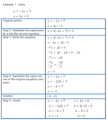 solve two linear equations calculator tessshlo solving systems of equations by substitution