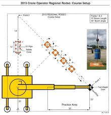 crane operators will compete in skills championship at conexpo 2014