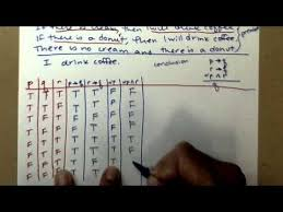 truth table validity generator truth table to determine if an argument is valid youtube