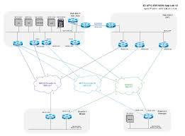 Cisco Route Map by Cisco 4d Apic Em Iwan Application Lab V2 Cisco Dcloud